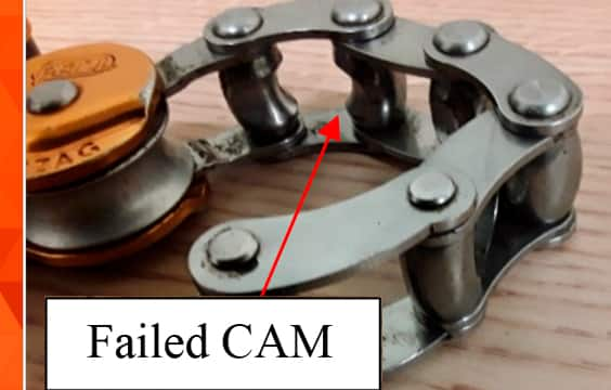 Area of failure to the Cam